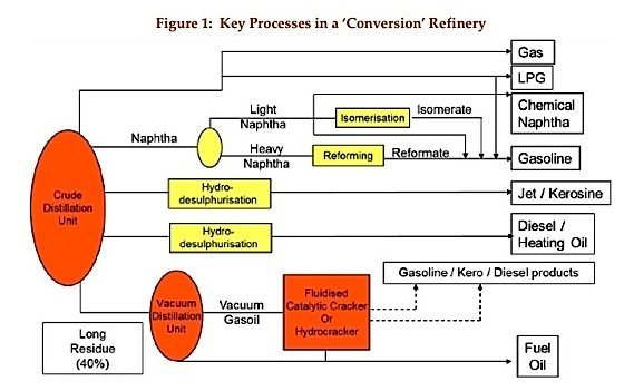 Navigant-oil-refinery-study-Kitimat-British-Columbia-distillation-hydrocracking-coke-conversion-EDIWeekly