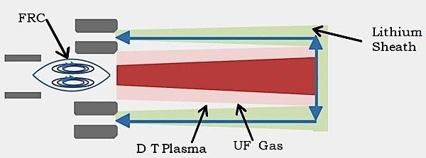 NASA-fission-fusion-propulsion-plasma-lithium-rocket-interplanetary-travel-EDIWeekly