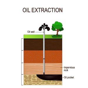Engineered Design Insider Oil extraction drawingOil Gas Automotive Aerospace Industry Magazine