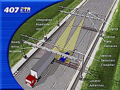 Engineered Design Insider Toll technologyOil Gas Automotive Aerospace Industry Magazine
