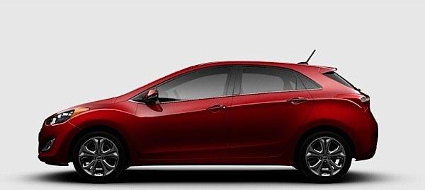 Elantra Korea auto industry Canada free trade Ford Chrysler tariff access market barrier balance trade EDIWeekly