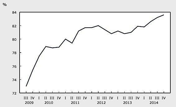industrial-capacity-index-Statistics-Canada-manufacturing-resources-auto-EDIWeekly
