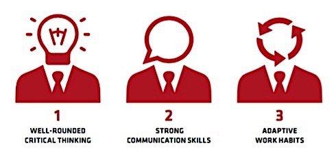 HRPA ideal Tal student work skills gap Ontario Condo.ca