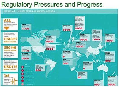 Emissions and environmental goals worldwide Schneider Electric presentation