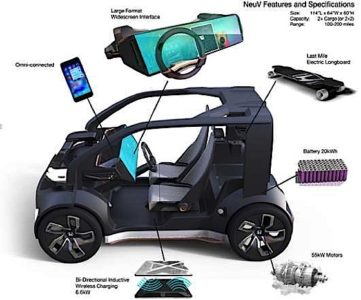 Engineered Design Insider2017 05 31 21 53 19Oil Gas Automotive Aerospace Industry Magazine