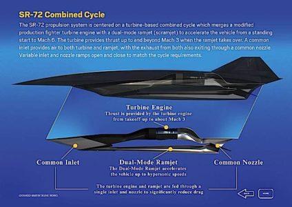 Engineered Design Insider Hypersonic SR 72 concept from Lockheed Martin Skunk WorksOil Gas Automotive Aerospace Industry Magazine