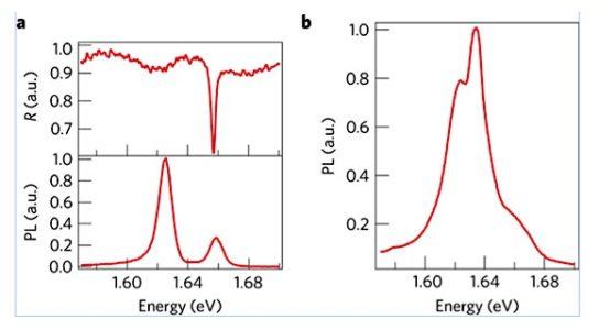 Superconductor 1 560