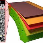 Powering the Future through Protonic Ceramic Fuel Cells?